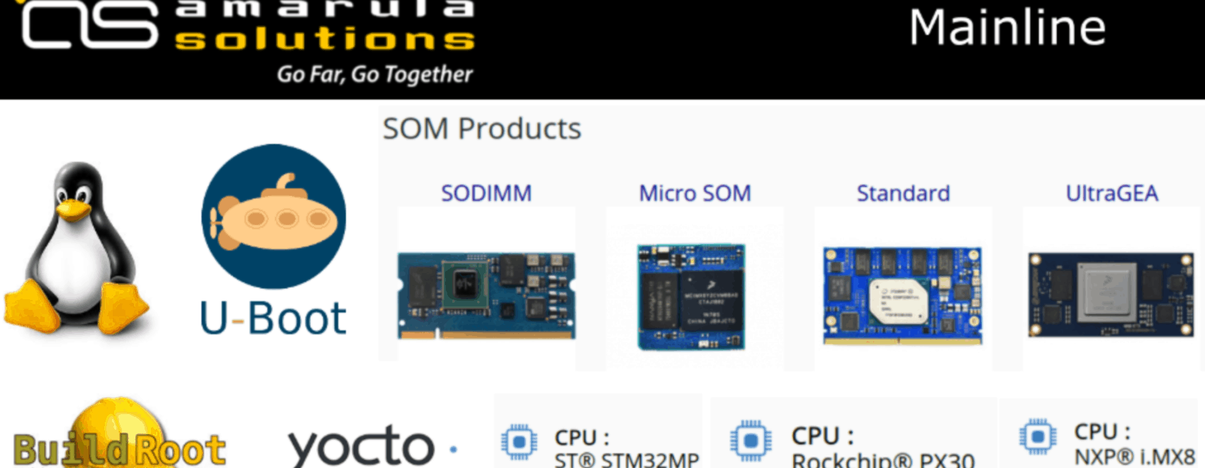 Amarula solutions. Go far, go together. Mainline Project: Linux, U-Boot, BuildRoot, Yocto. SOM products: SODIMM, Miceo SOM, Utra GEA, CPU ST STM32MP, CPU ROCKCHIP PX30, CPU NXP i.MX8.